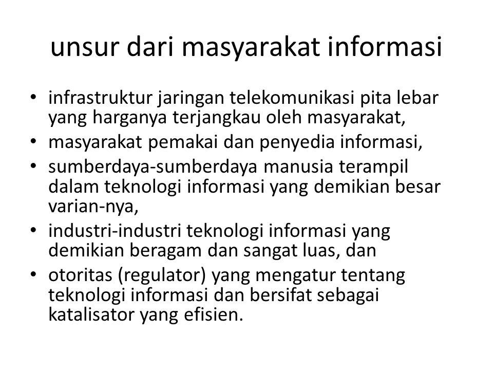 unsur dari masyarakat informasi