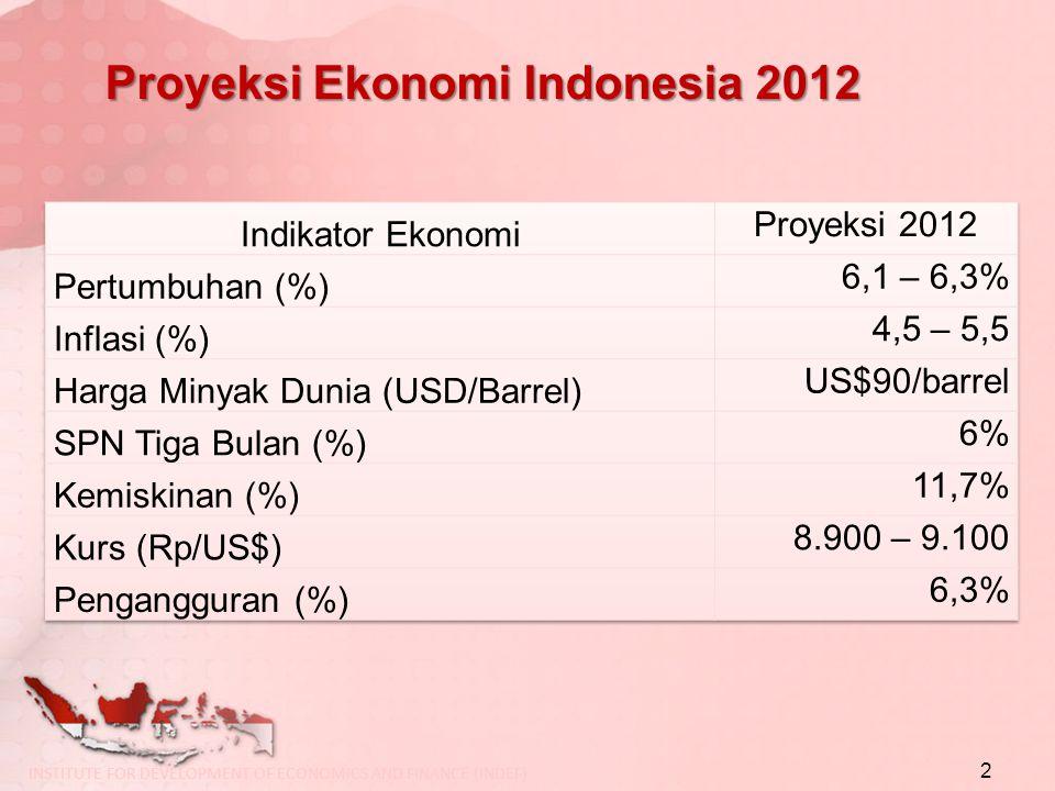 Proyeksi Ekonomi Indonesia 2012