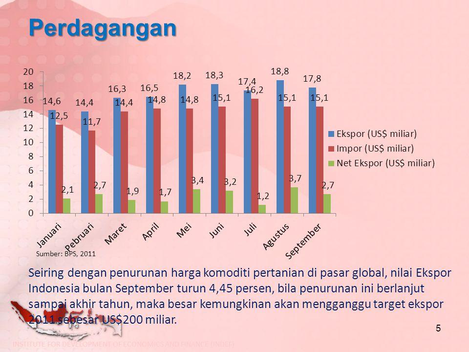 Perdagangan Sumber: BPS, 2011.