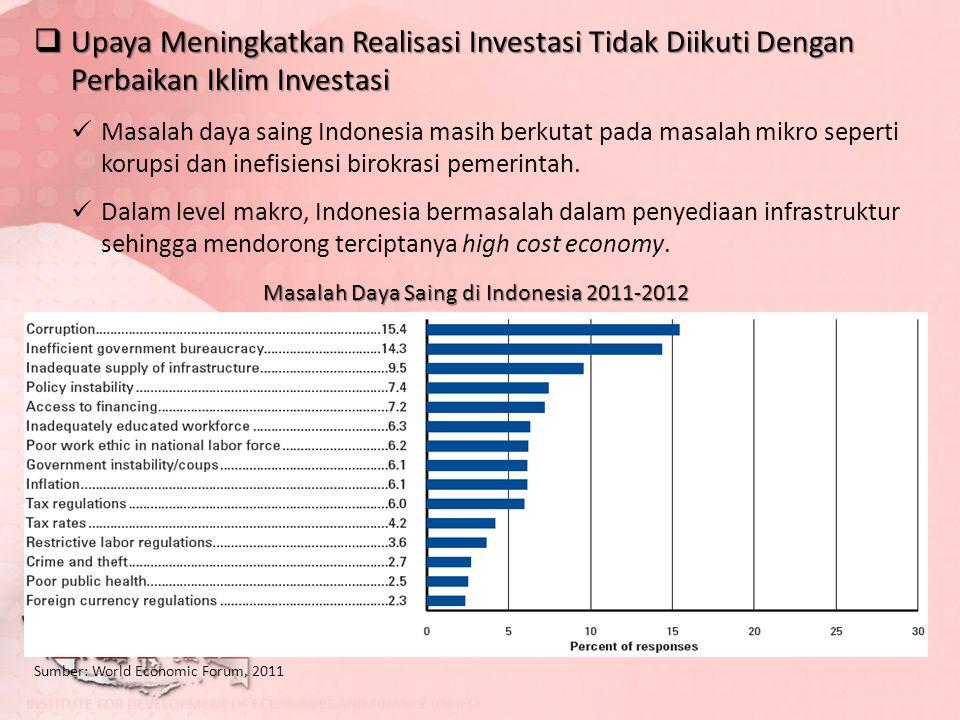 Masalah Daya Saing di Indonesia 2011-2012