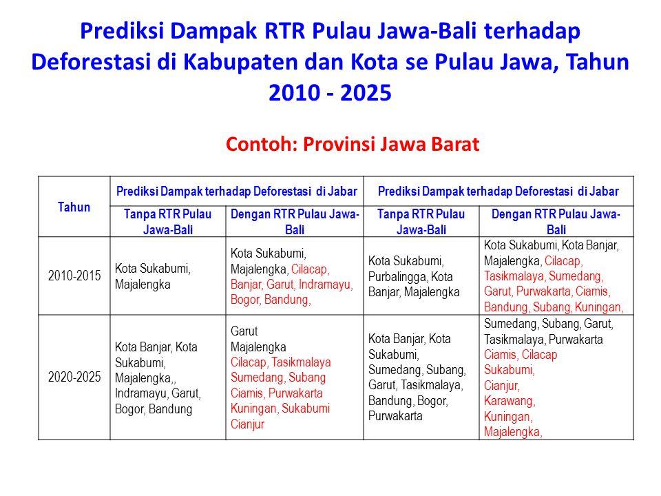 Prediksi Dampak RTR Pulau Jawa-Bali terhadap Deforestasi di Kabupaten dan Kota se Pulau Jawa, Tahun 2010 - 2025