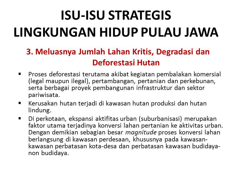 ISU-ISU STRATEGIS LINGKUNGAN HIDUP PULAU JAWA