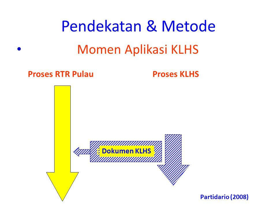 Pendekatan & Metode Momen Aplikasi KLHS Proses RTR Pulau Proses KLHS