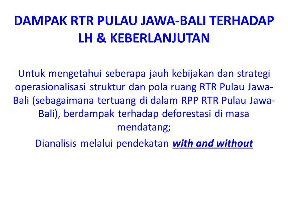DAMPAK RTR PULAU JAWA-BALI TERHADAP LH & KEBERLANJUTAN