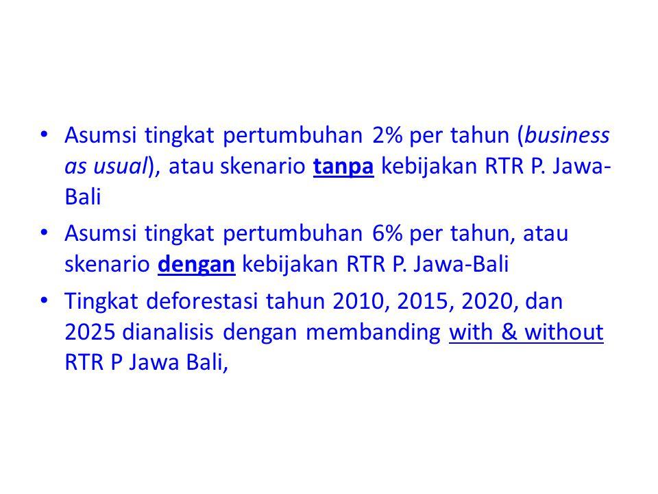 Asumsi tingkat pertumbuhan 2% per tahun (business as usual), atau skenario tanpa kebijakan RTR P. Jawa-Bali