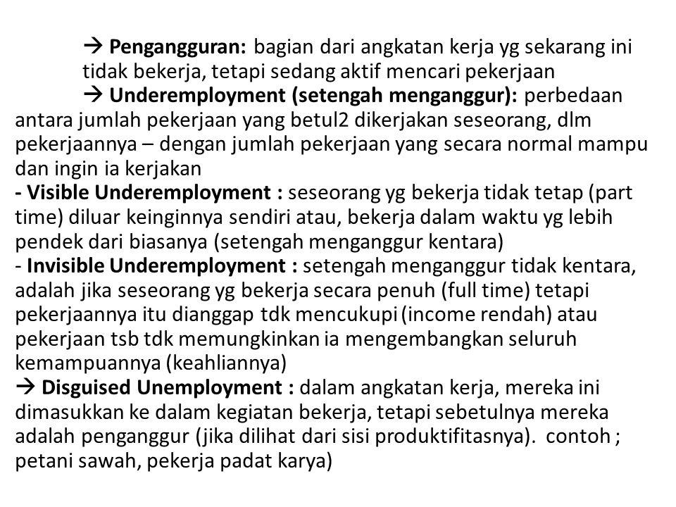  Pengangguran: bagian dari angkatan kerja yg sekarang ini