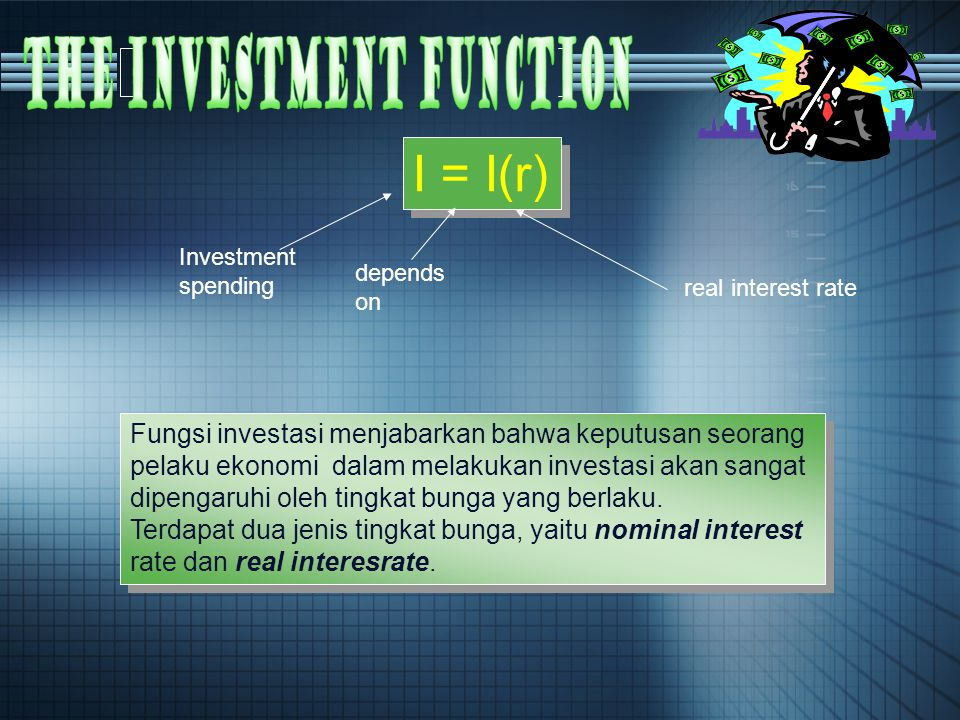 I = I(r) The Investment Function