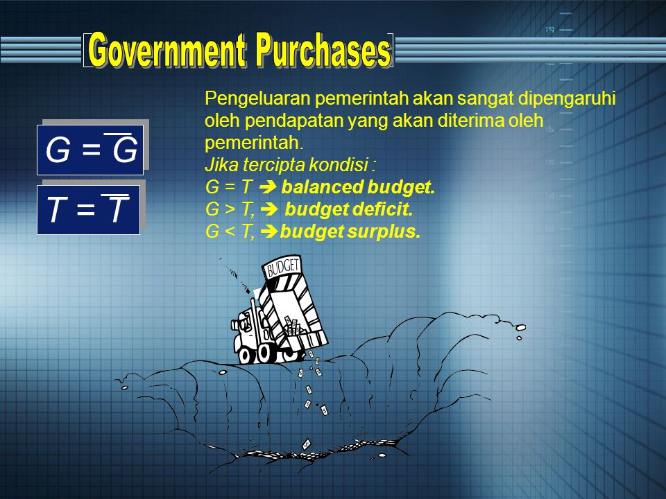 G = G T = T Government Purchases