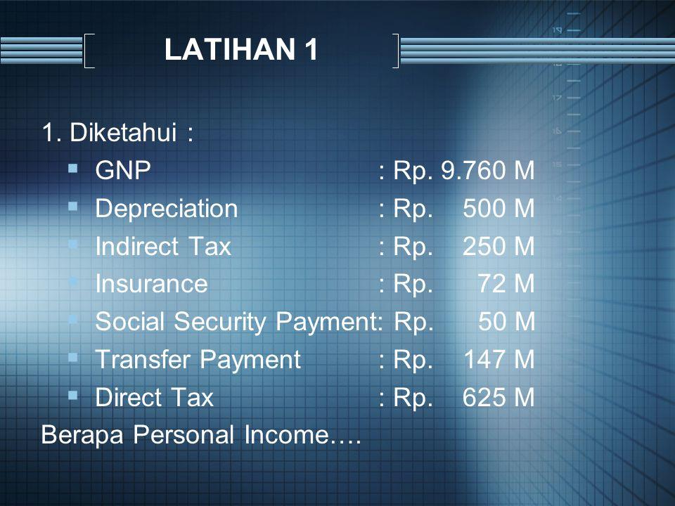 LATIHAN 1 1. Diketahui : GNP : Rp. 9.760 M Depreciation : Rp. 500 M