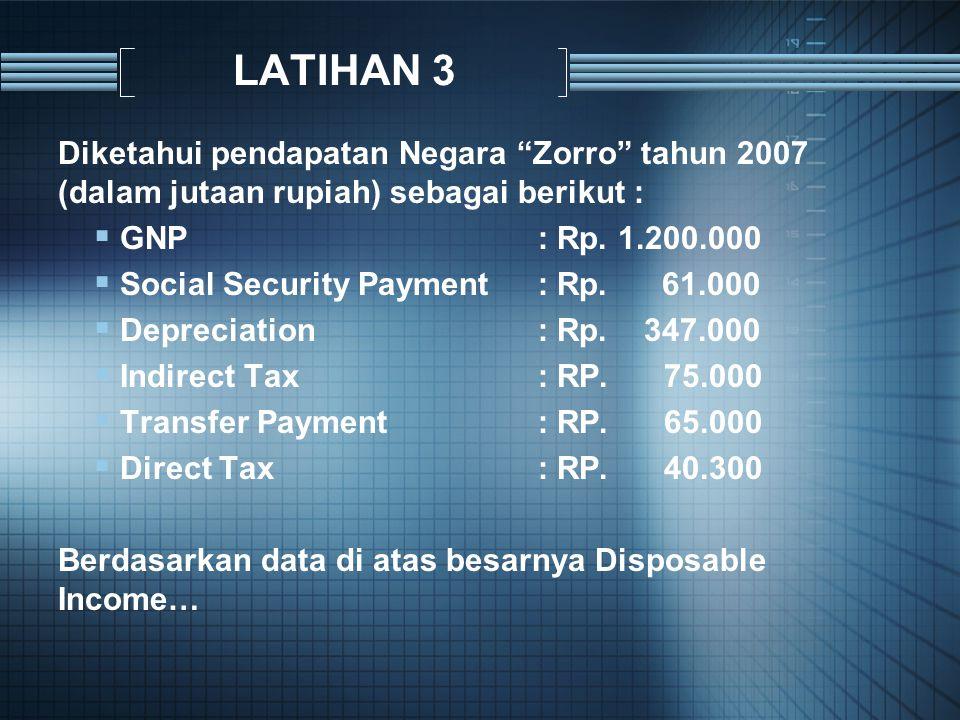 LATIHAN 3 Diketahui pendapatan Negara Zorro tahun 2007 (dalam jutaan rupiah) sebagai berikut : GNP : Rp. 1.200.000.