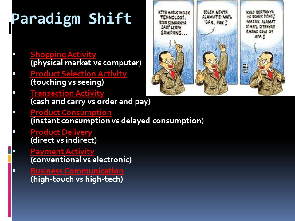 Paradigm Shift Shopping Activity (physical market vs computer)