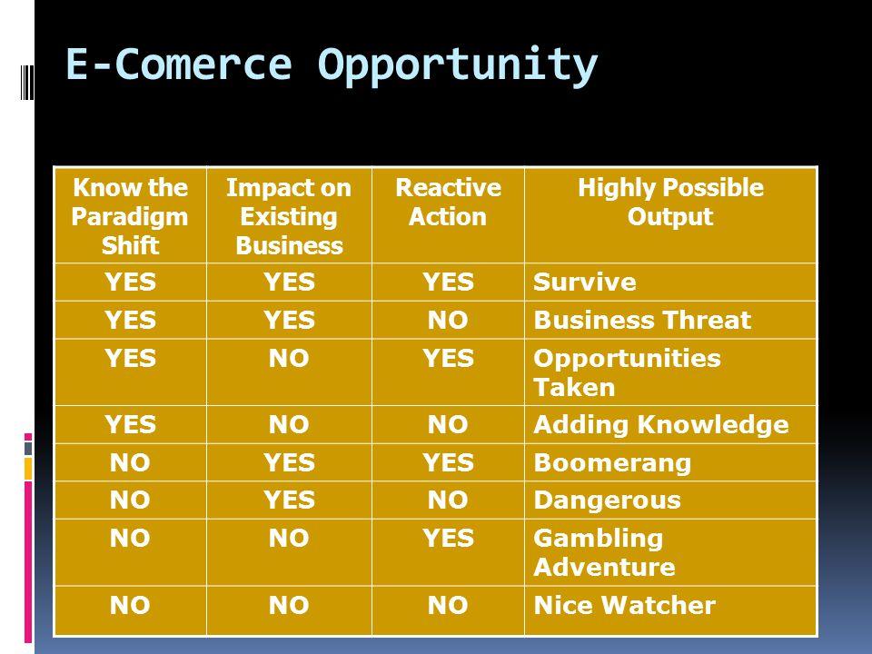 E-Comerce Opportunity