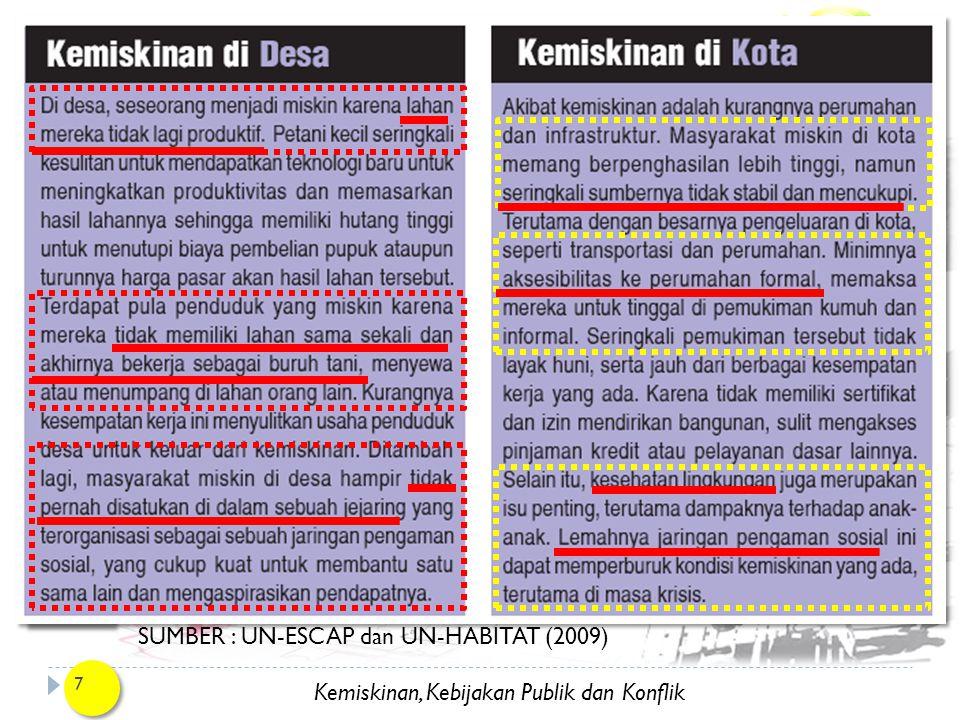 SUMBER : UN-ESCAP dan UN-HABITAT (2009)