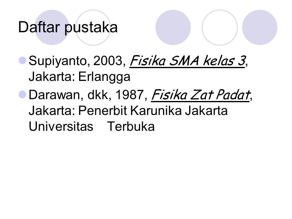 Daftar pustaka Supiyanto, 2003, Fisika SMA kelas 3, Jakarta: Erlangga