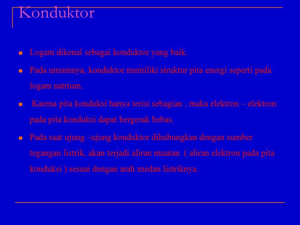 Konduktor Logam dikenal sebagai konduktor yang baik.
