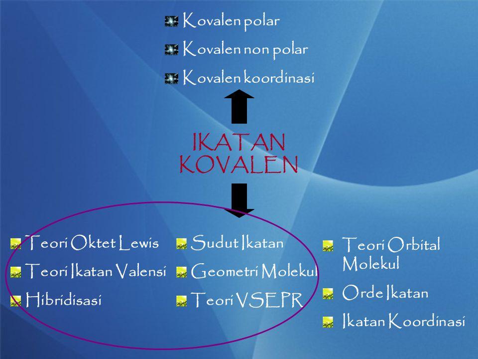 IKATAN KOVALEN Kovalen polar Kovalen non polar Kovalen koordinasi