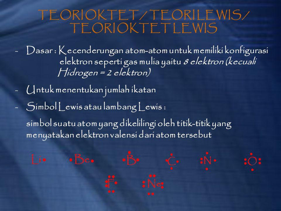 TEORI OKTET / TEORI LEWIS / TEORI OKTET LEWIS