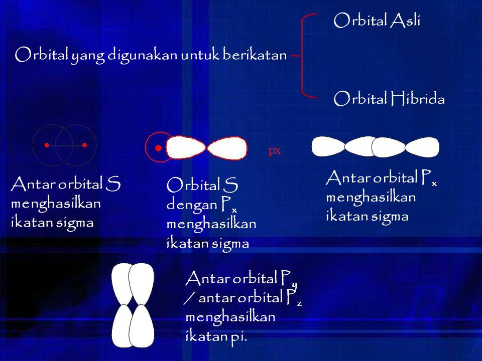 Orbital Asli Orbital yang digunakan untuk berikatan. Orbital Hibrida. Antar orbital Px menghasilkan ikatan sigma.