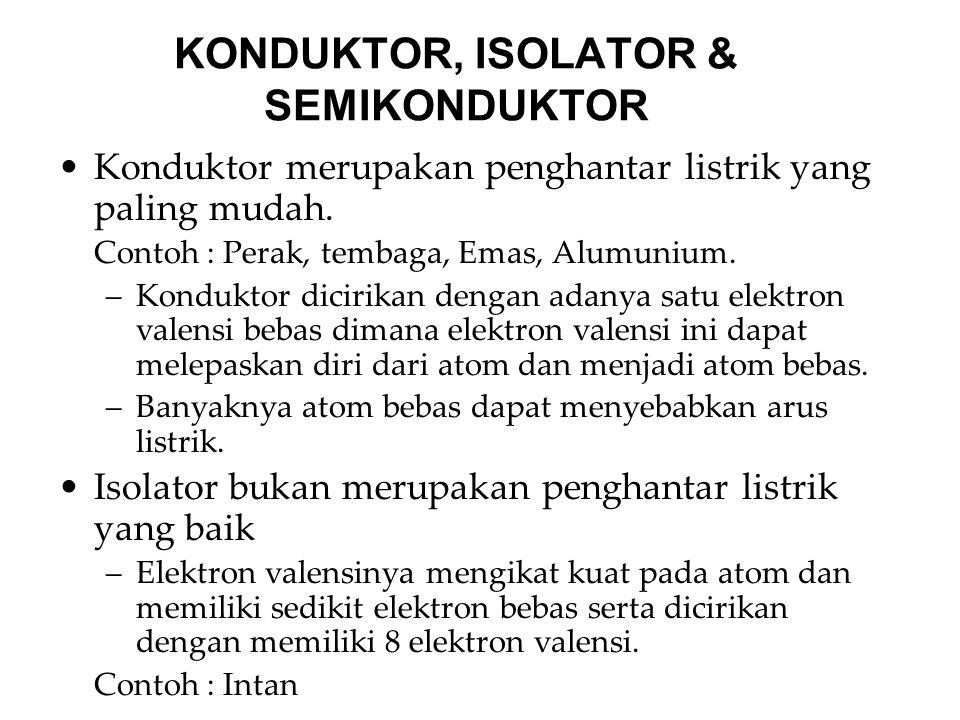 KONDUKTOR, ISOLATOR & SEMIKONDUKTOR