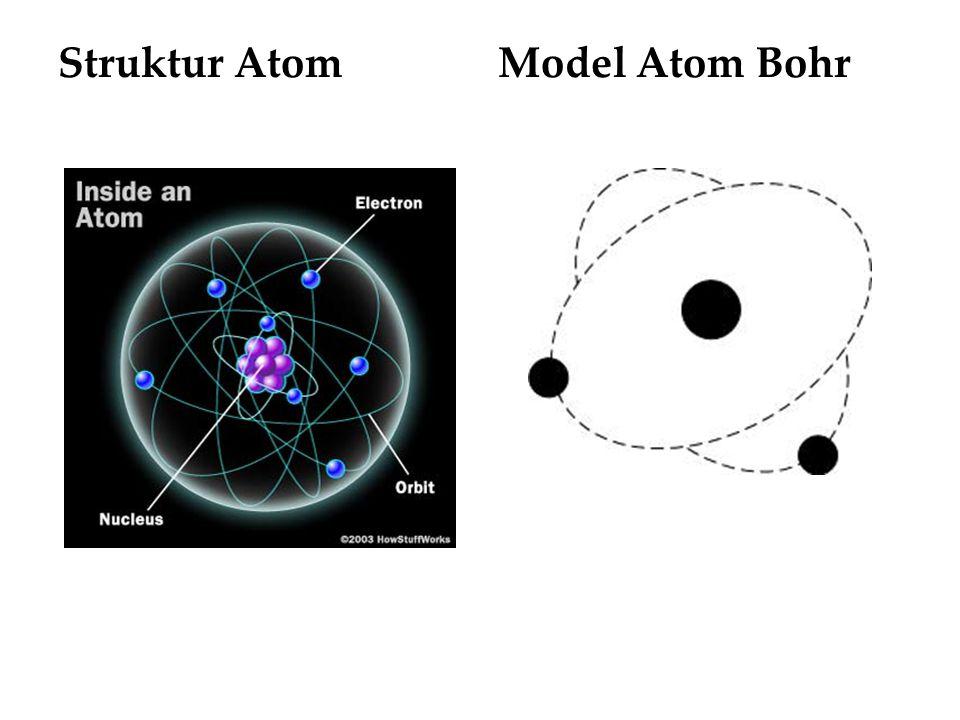 Struktur Atom Model Atom Bohr