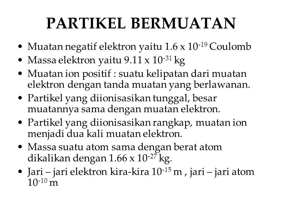 PARTIKEL BERMUATAN Muatan negatif elektron yaitu 1.6 x 10-19 Coulomb