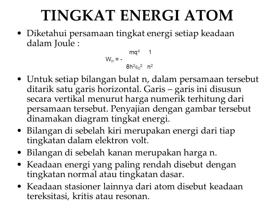 TINGKAT ENERGI ATOM Diketahui persamaan tingkat energi setiap keadaan dalam Joule :
