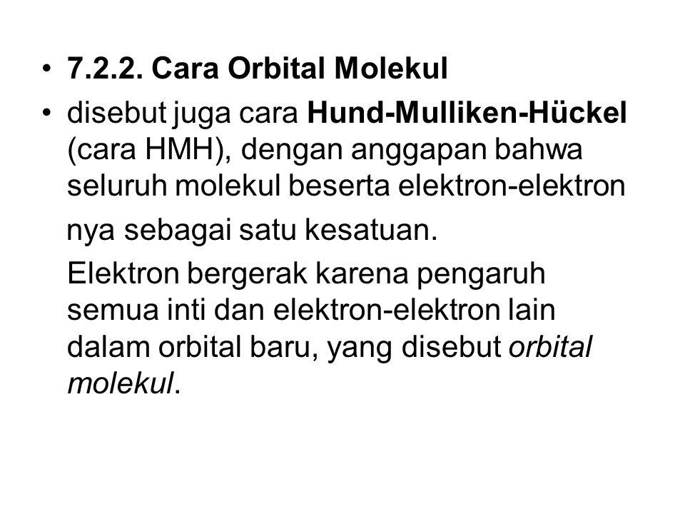 7.2.2. Cara Orbital Molekul disebut juga cara Hund-Mulliken-Hückel (cara HMH), dengan anggapan bahwa seluruh molekul beserta elektron-elektron.