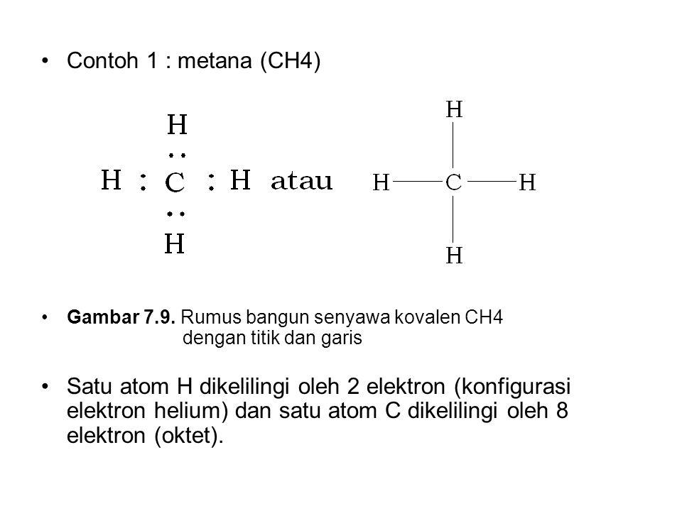 Contoh 1 : metana (CH4) Gambar 7.9. Rumus bangun senyawa kovalen CH4 dengan titik dan garis.