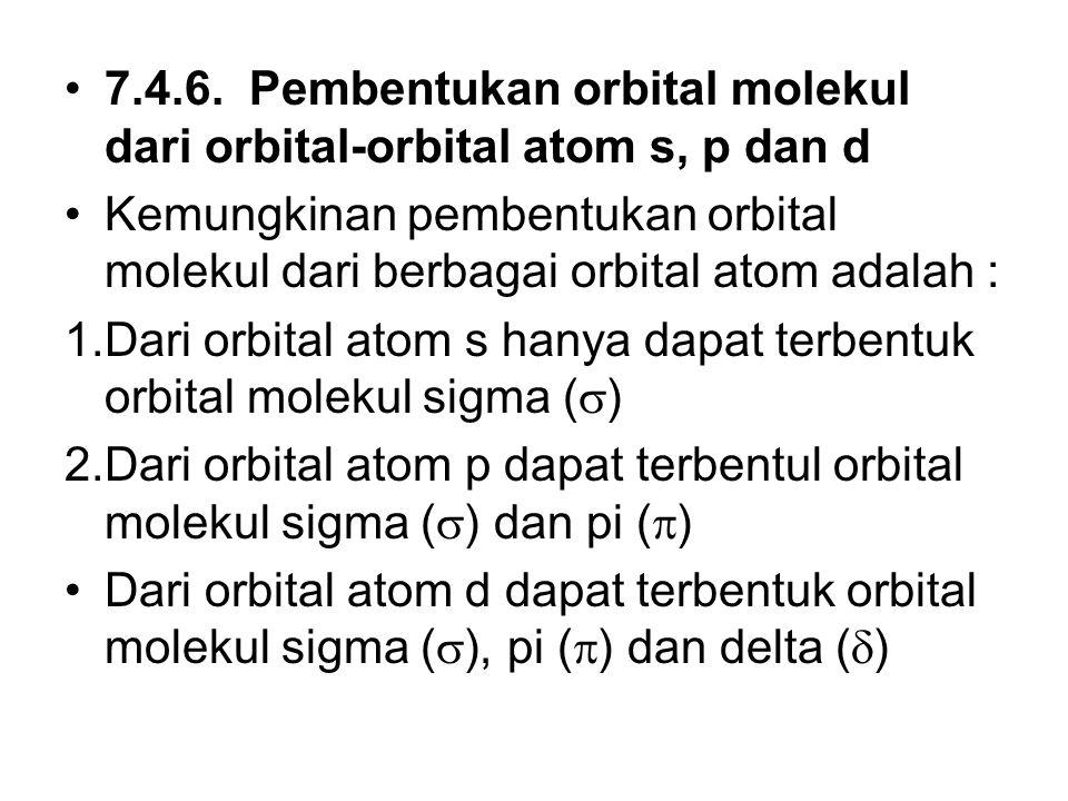 7.4.6. Pembentukan orbital molekul dari orbital-orbital atom s, p dan d