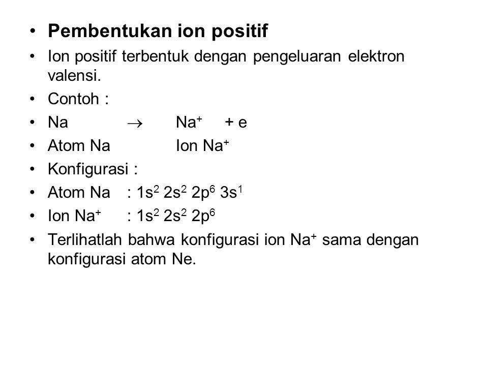 Pembentukan ion positif