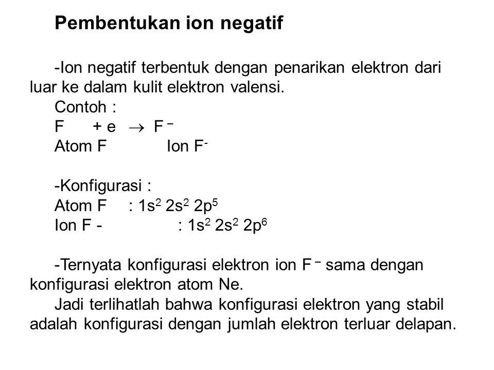 Pembentukan ion negatif