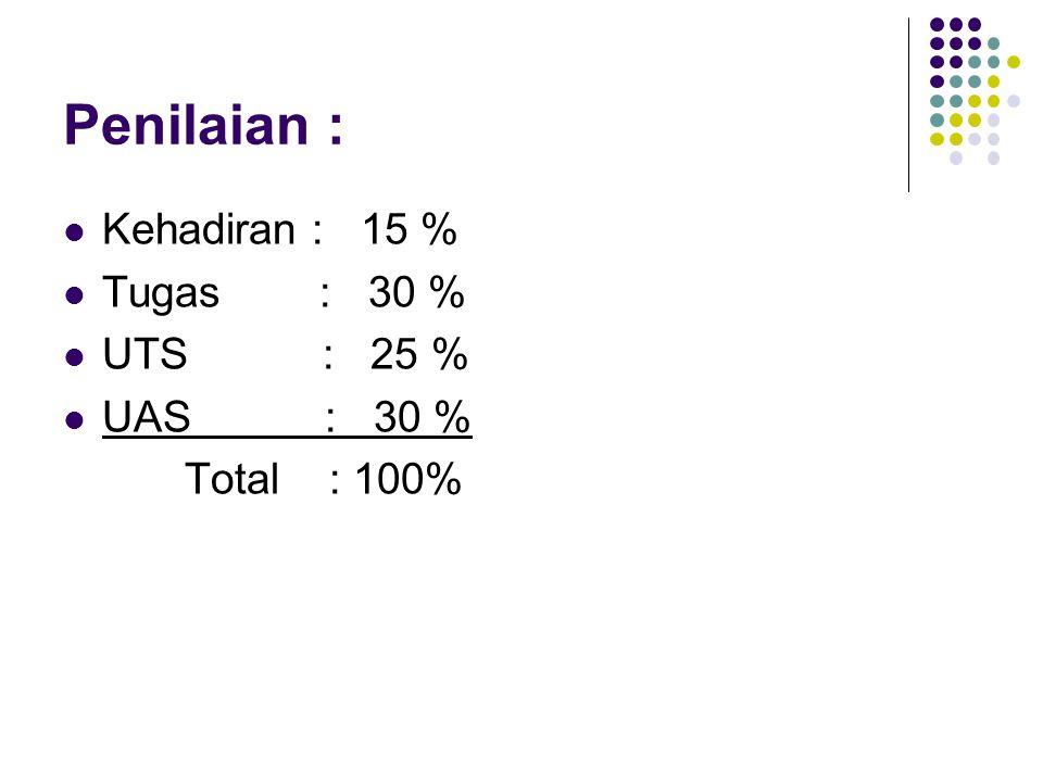Penilaian : Kehadiran : 15 % Tugas : 30 % UTS : 25 % UAS : 30 %