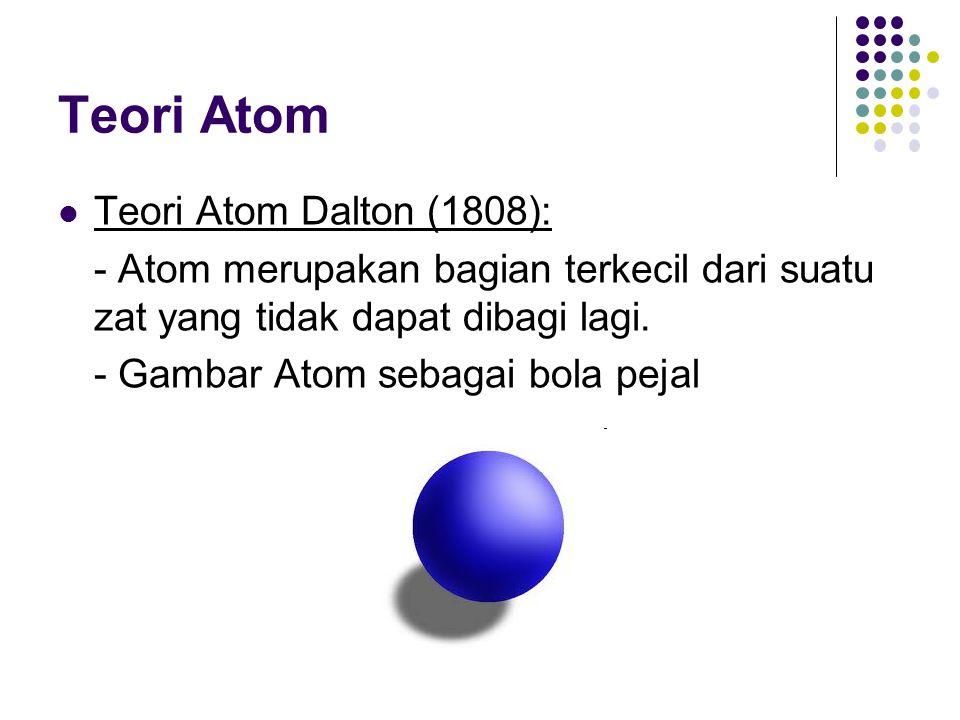 Teori Atom Teori Atom Dalton (1808):