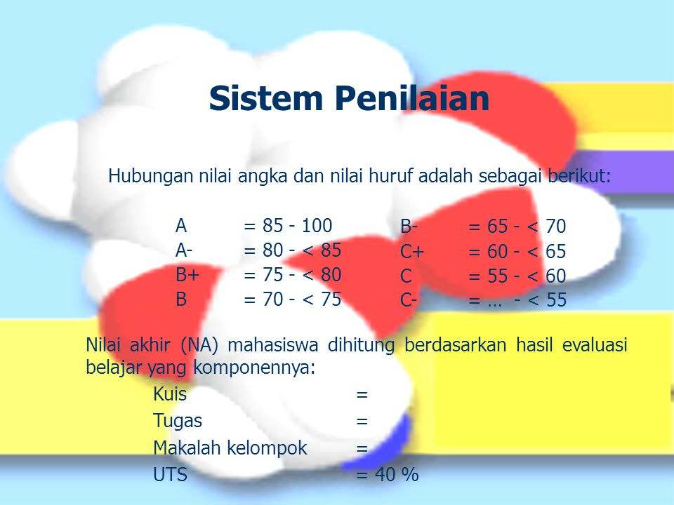 Sistem Penilaian Hubungan nilai angka dan nilai huruf adalah sebagai berikut: A = 85 - 100. A- = 80 - < 85.