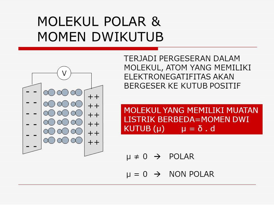 MOLEKUL POLAR & MOMEN DWIKUTUB