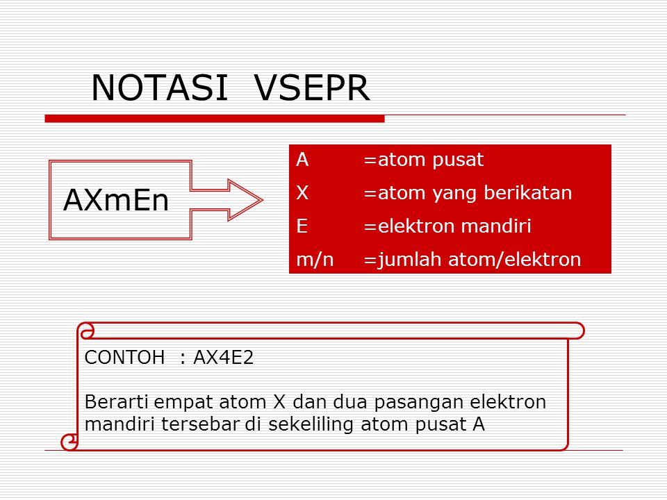 NOTASI VSEPR AXmEn A =atom pusat X =atom yang berikatan