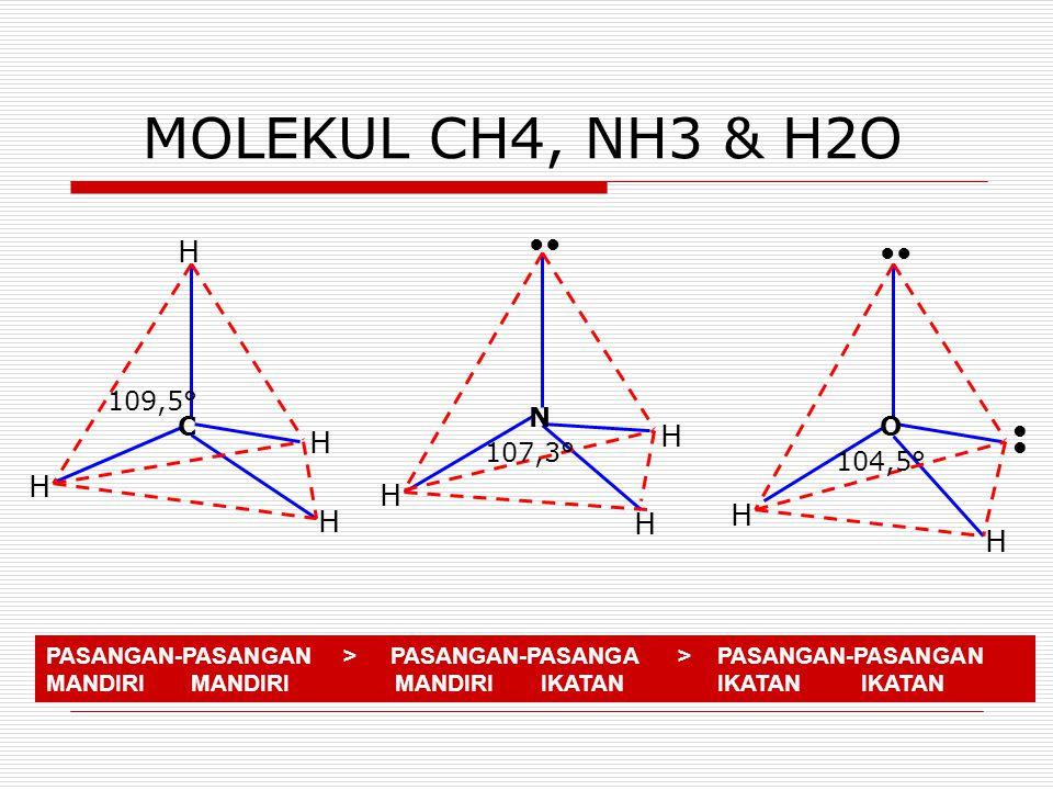 MOLEKUL CH4, NH3 & H2O H H H H H H H H H ●● ●● 109,5° N C O 107,3° ●●
