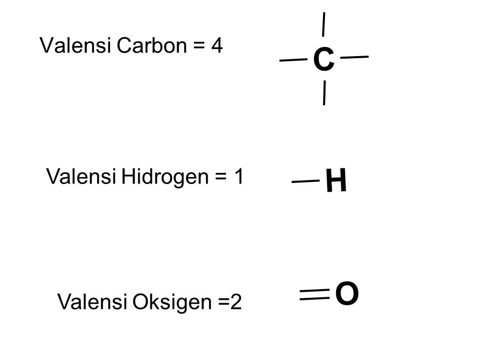 Valensi Carbon = 4 C Valensi Hidrogen = 1 H Valensi Oksigen =2 O