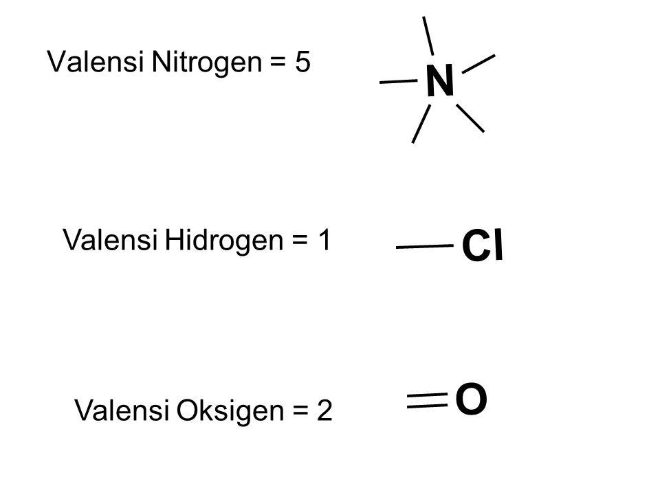 Valensi Nitrogen = 5 N Valensi Hidrogen = 1 Cl Valensi Oksigen = 2 O