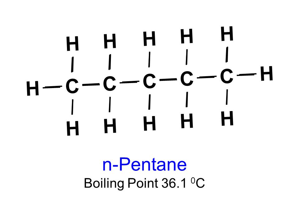 n-Pentane Boiling Point 36.1 0C