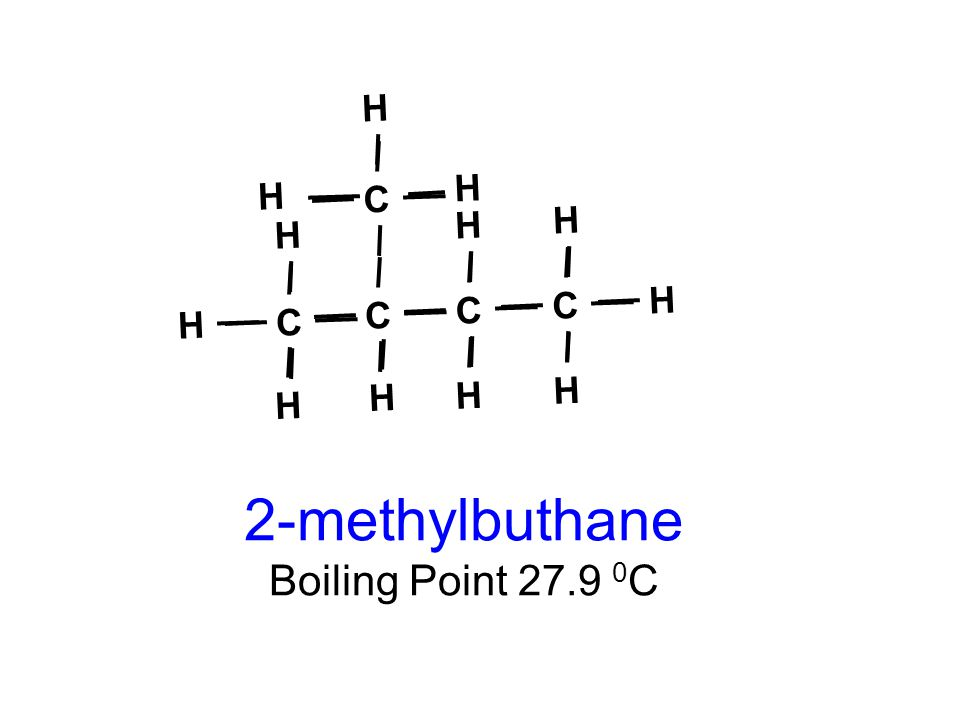 2-methylbuthane Boiling Point 27.9 0C