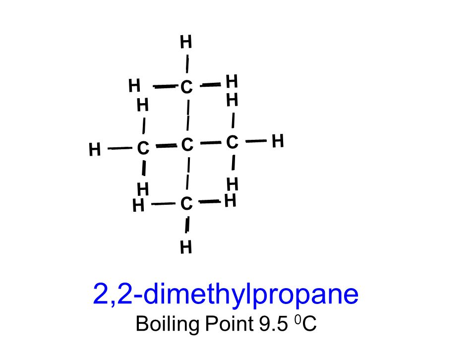 2,2-dimethylpropane Boiling Point 9.5 0C