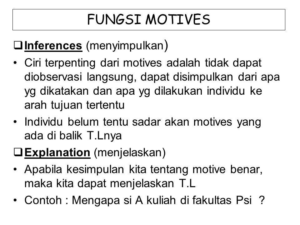 FUNGSI MOTIVES Inferences (menyimpulkan)