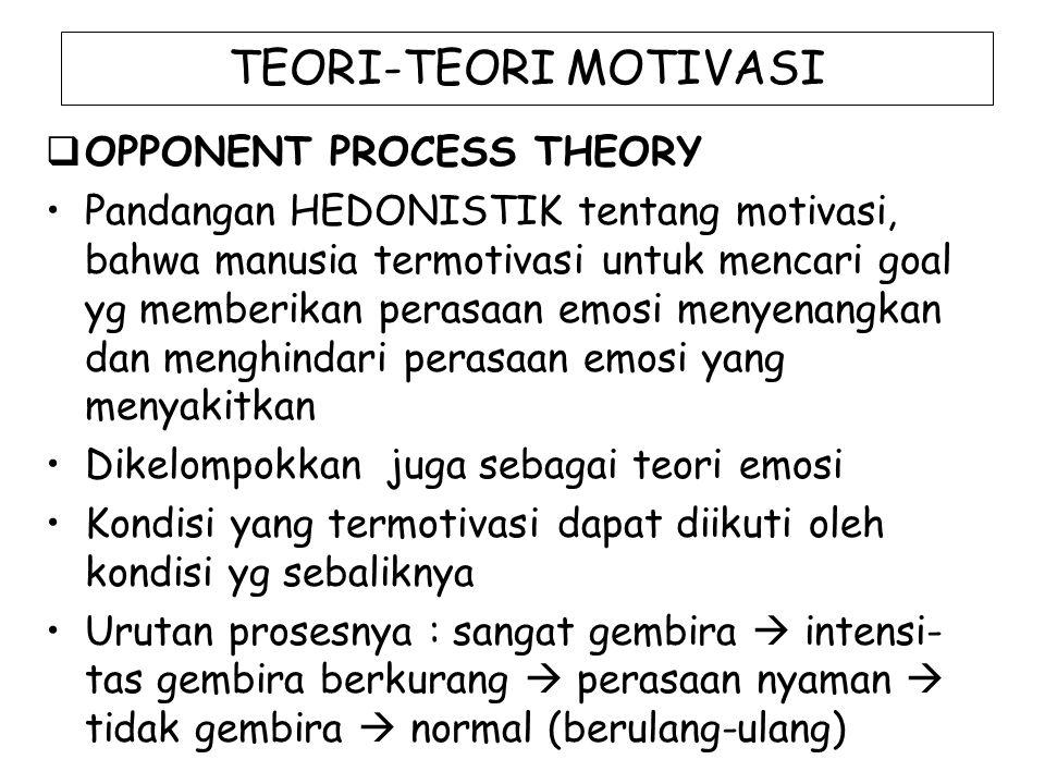 TEORI-TEORI MOTIVASI OPPONENT PROCESS THEORY