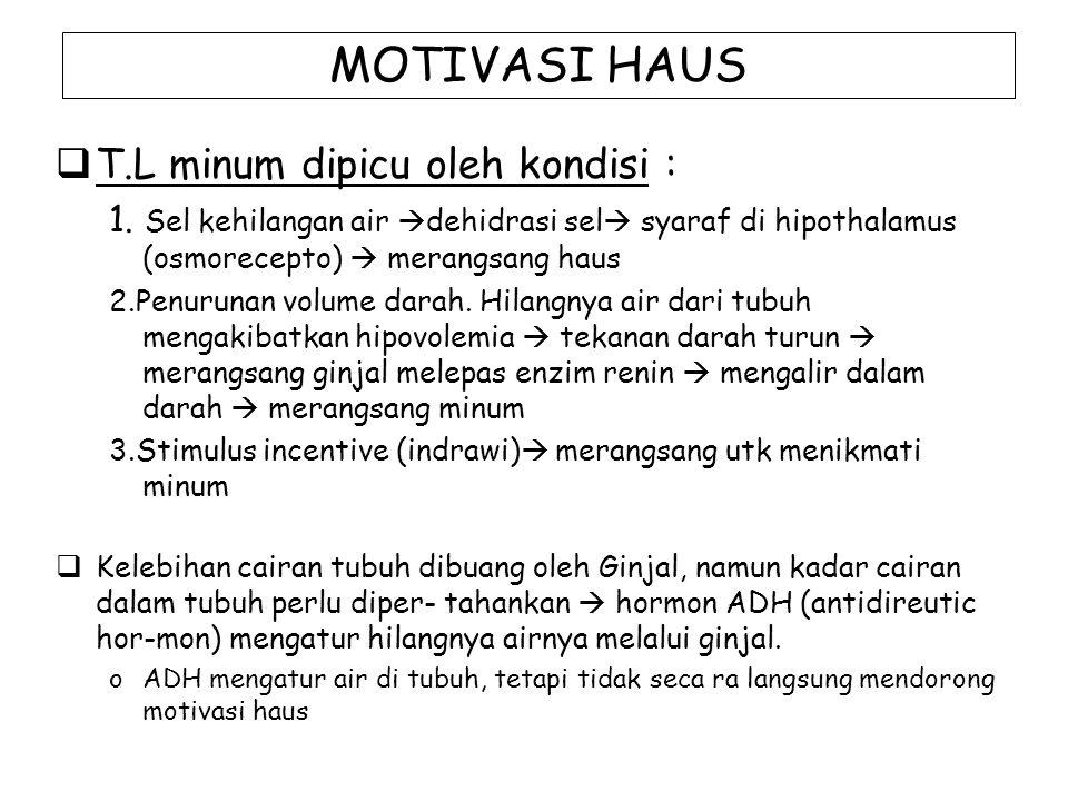 MOTIVASI HAUS T.L minum dipicu oleh kondisi :