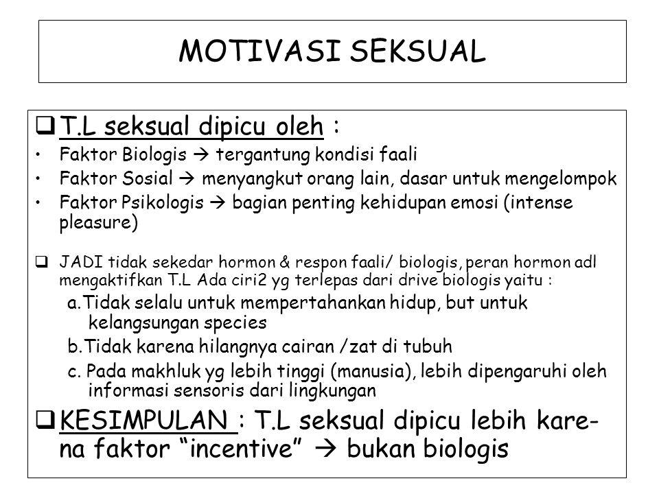MOTIVASI SEKSUAL T.L seksual dipicu oleh :