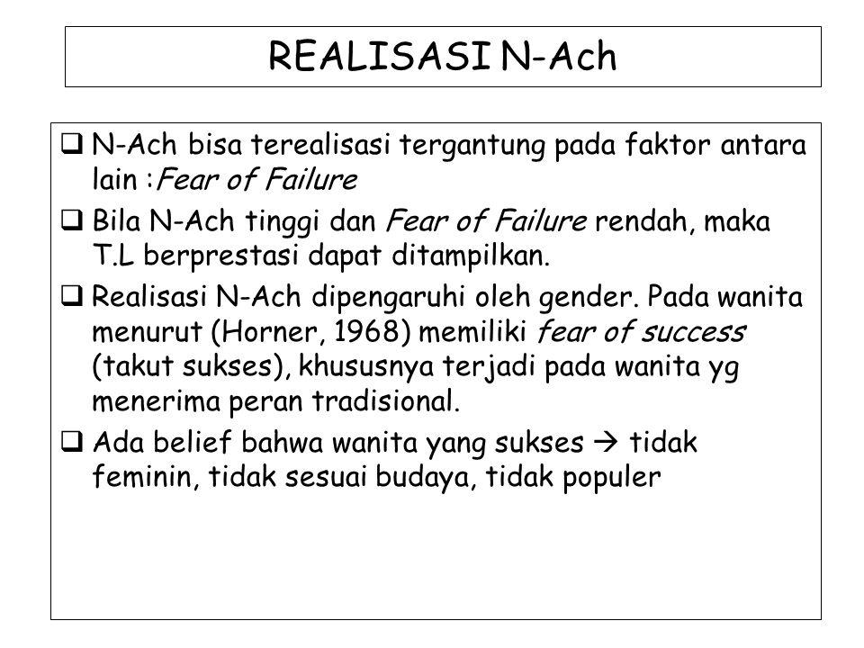 REALISASI N-Ach N-Ach bisa terealisasi tergantung pada faktor antara lain :Fear of Failure.