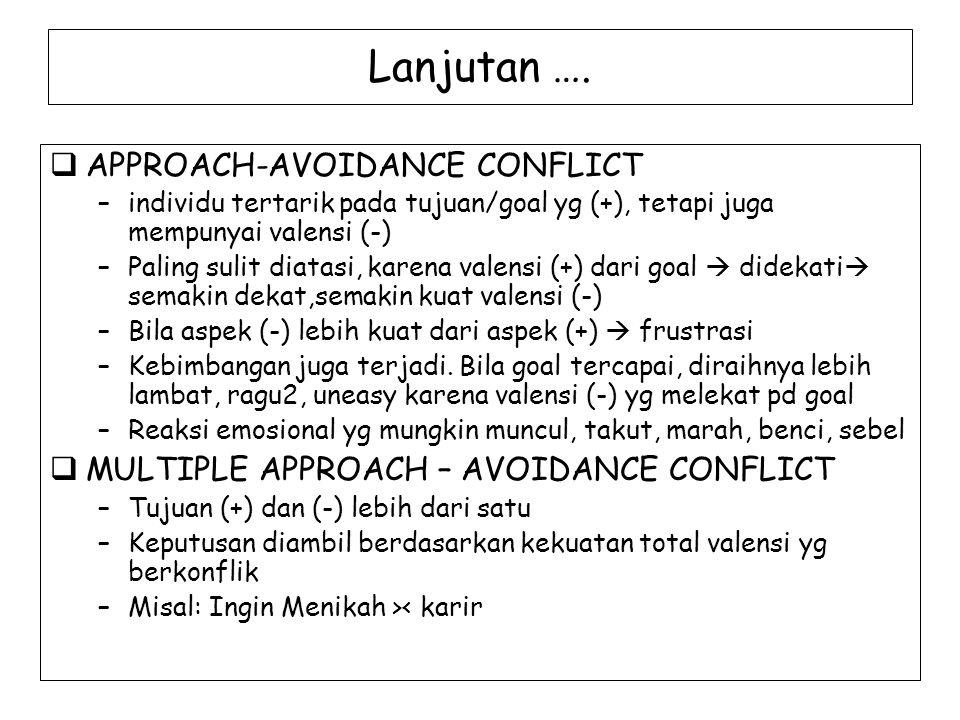 Lanjutan …. APPROACH-AVOIDANCE CONFLICT