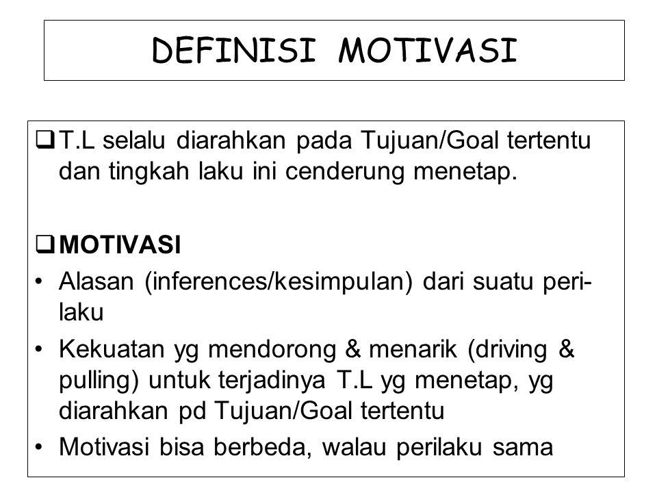 DEFINISI MOTIVASI T.L selalu diarahkan pada Tujuan/Goal tertentu dan tingkah laku ini cenderung menetap.