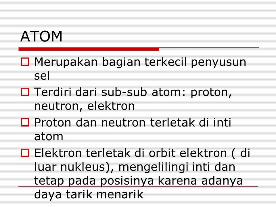 ATOM Merupakan bagian terkecil penyusun sel